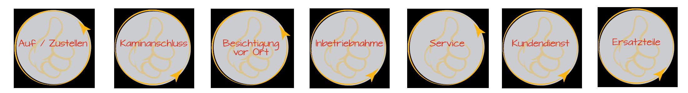 Becoflamm_Zusatzleistungen_3